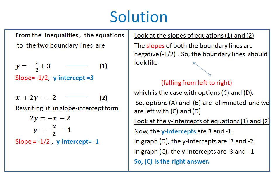 Solution-type-2